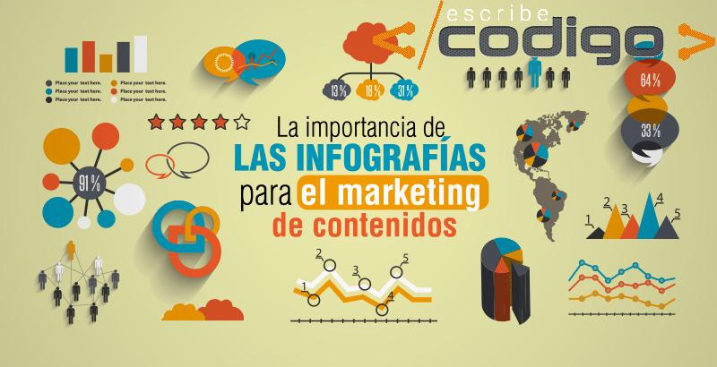 infografías para el marketing de contenidos